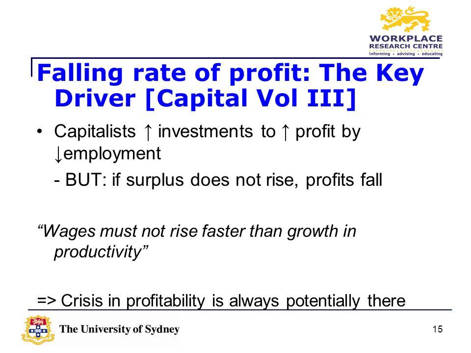 Falling rate of profit: The Key Driver [Capital Vol III]